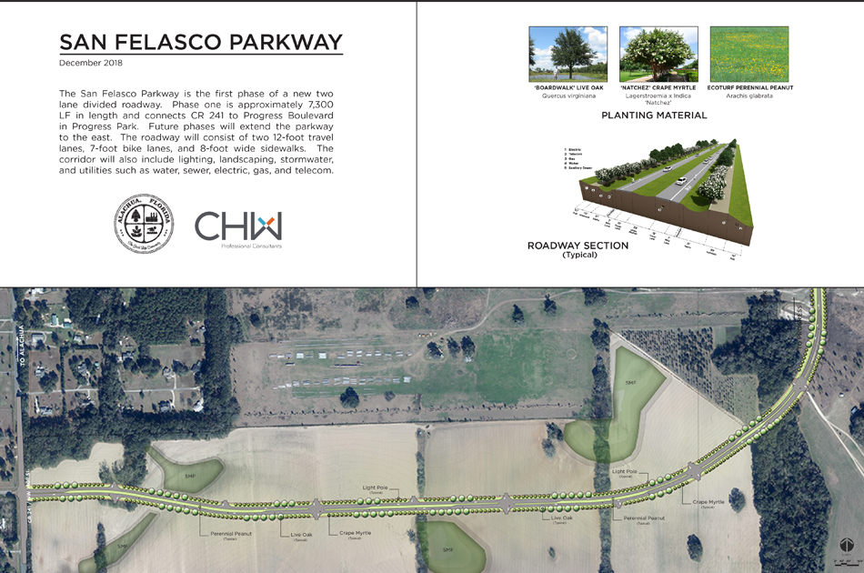 Render of San Felasco Parkway at Progress Park in Alachua, Florida. CHW provided civil engineering, landscape architecture, land surveyor, construction administration, and construction engineering inspection services for this project.
